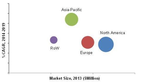 lyophilization-market.jpg