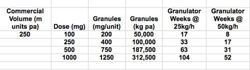EPM pg.32 table 1.jpg