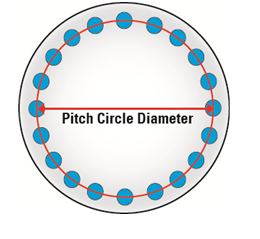 PCD Figure 1.png