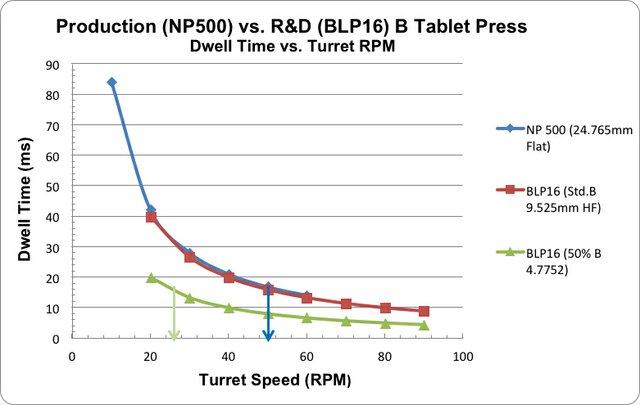 Production Press vs R&D B Tablet Presses.jpg