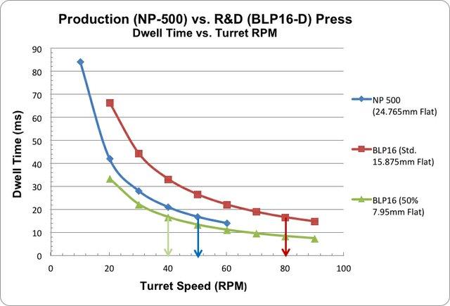 Production Press vs R&D D Tablet Presses.jpg