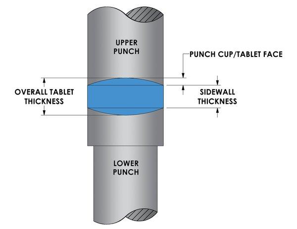 Natoli Figure 3