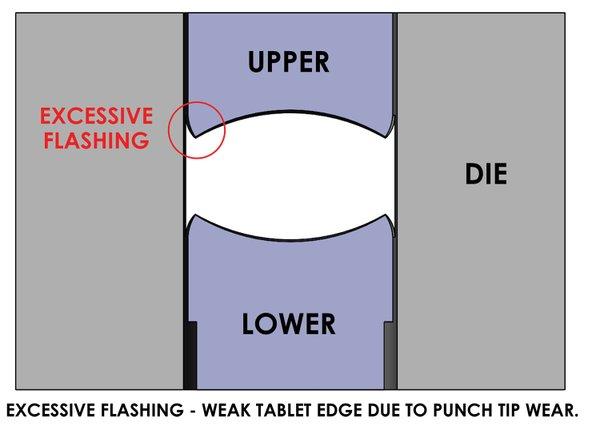 U-L TIP WEAR-TABLET FLASHING (1).jpg