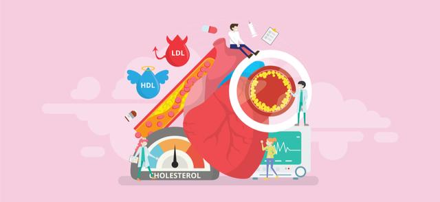 cholesterol.png